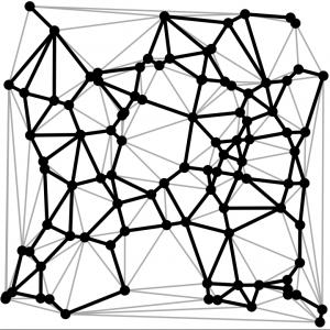 Gabriel_Graph
